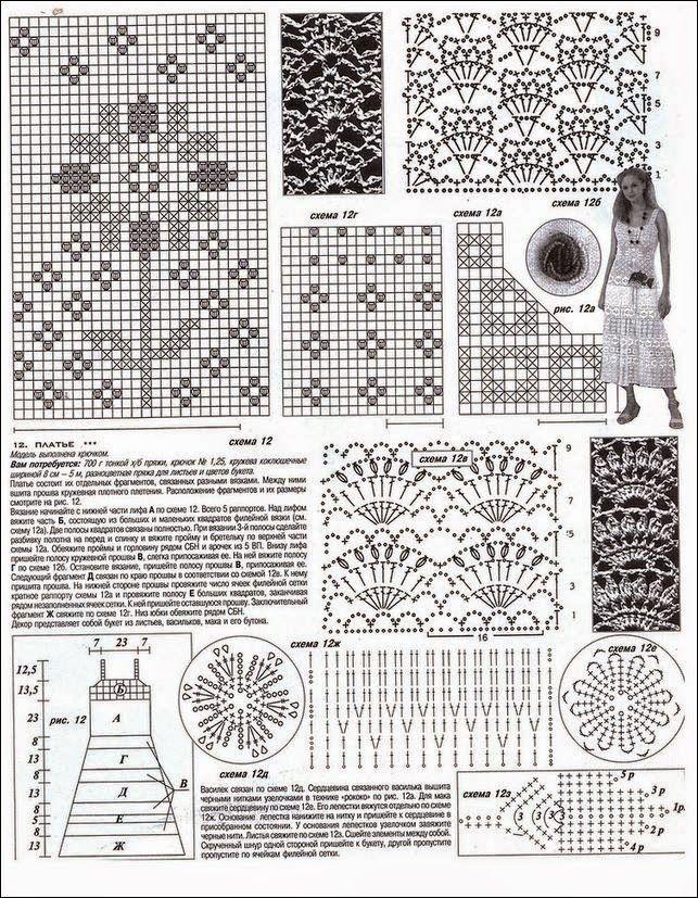 Esquemas, moldes y patrones para tejer solero de dama con bello ...