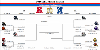 Excel Spreadsheets Help Printable  Nfl Playoff Bracket