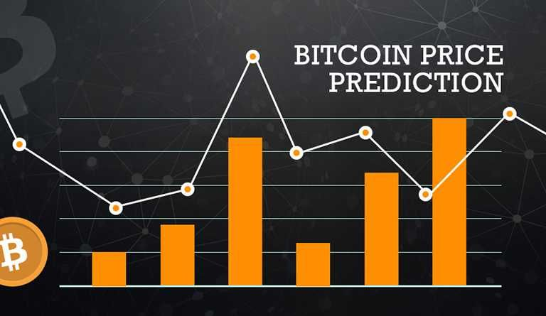 Best Business To Invest In 2020 Bitcoin Predictions 2019 2020 2025 (Updated) | Bitcoin news in