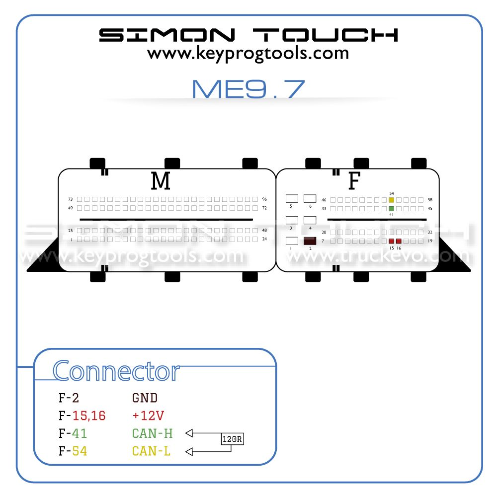 Pin by Simon Touch on Mercedes ECU WIRING | Smart key, Wire