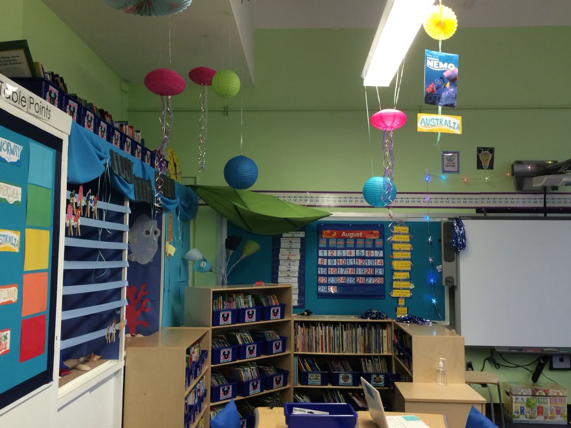 Under the sea #classroom #library