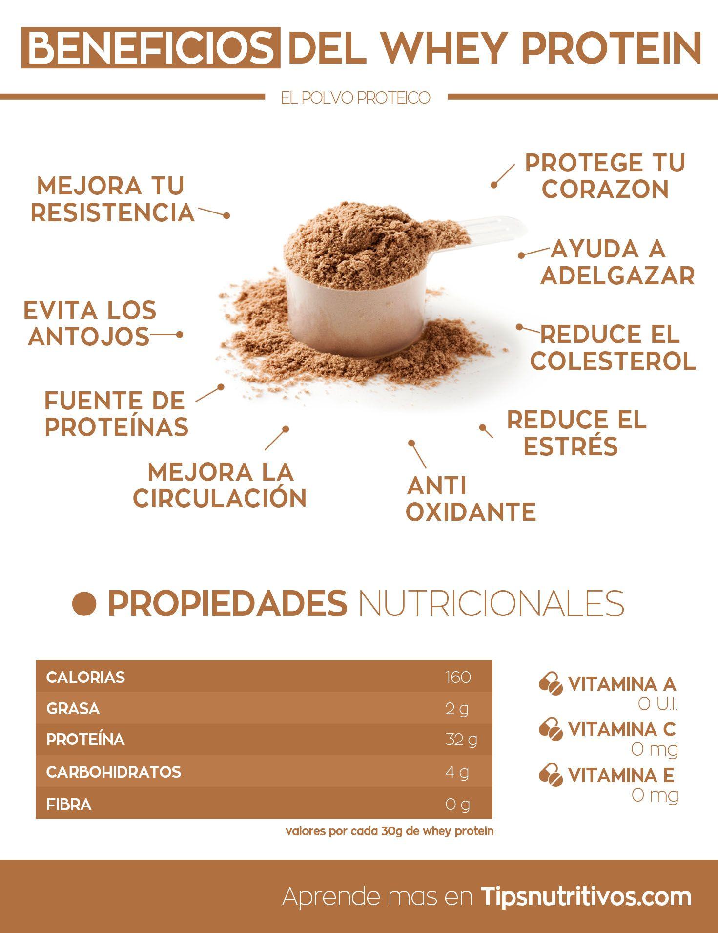 Es malo tomar whey protein