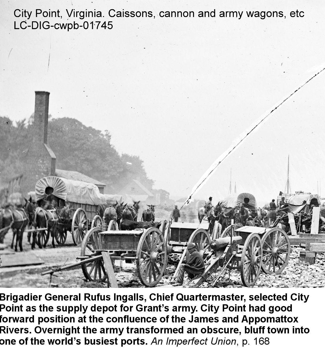 Pin by Pearl Editions, LLC on Civil War Sites War, Im