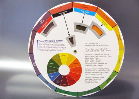 Hair Colorist Tool Color Wheel To Understand The Rules Of Successful