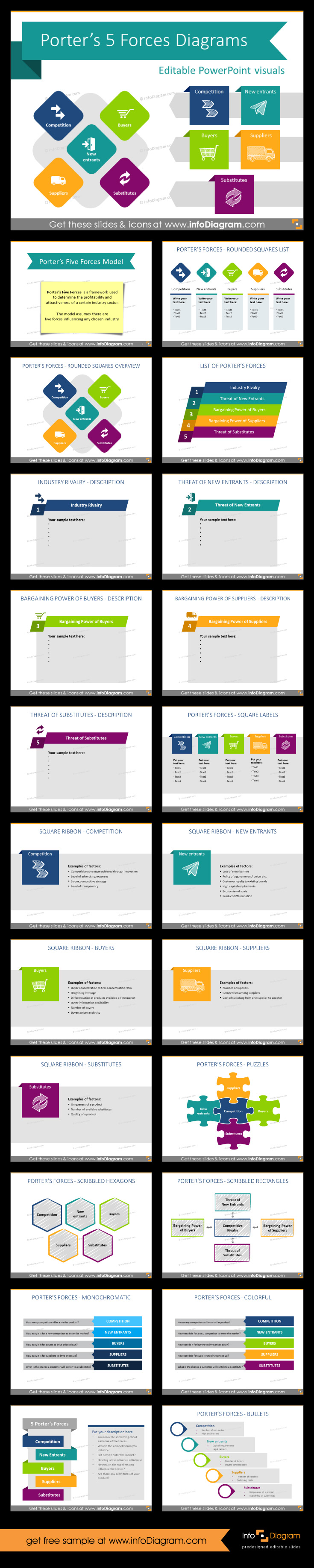 Porter Forces Marketing Model Diagram Ppt Chart Icons Biz Diagrams Of Collection Porters As Pre Designed Powerpoint Slides Set Various