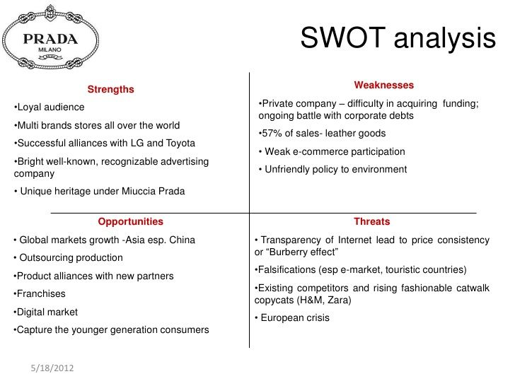 Swot Analysis Fashion Brand Cerca Con Google