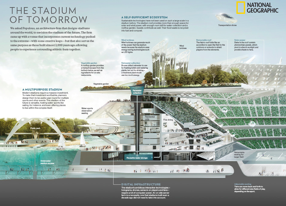 Populous and National Geographic envision Stadium of the Future with latest technological elements