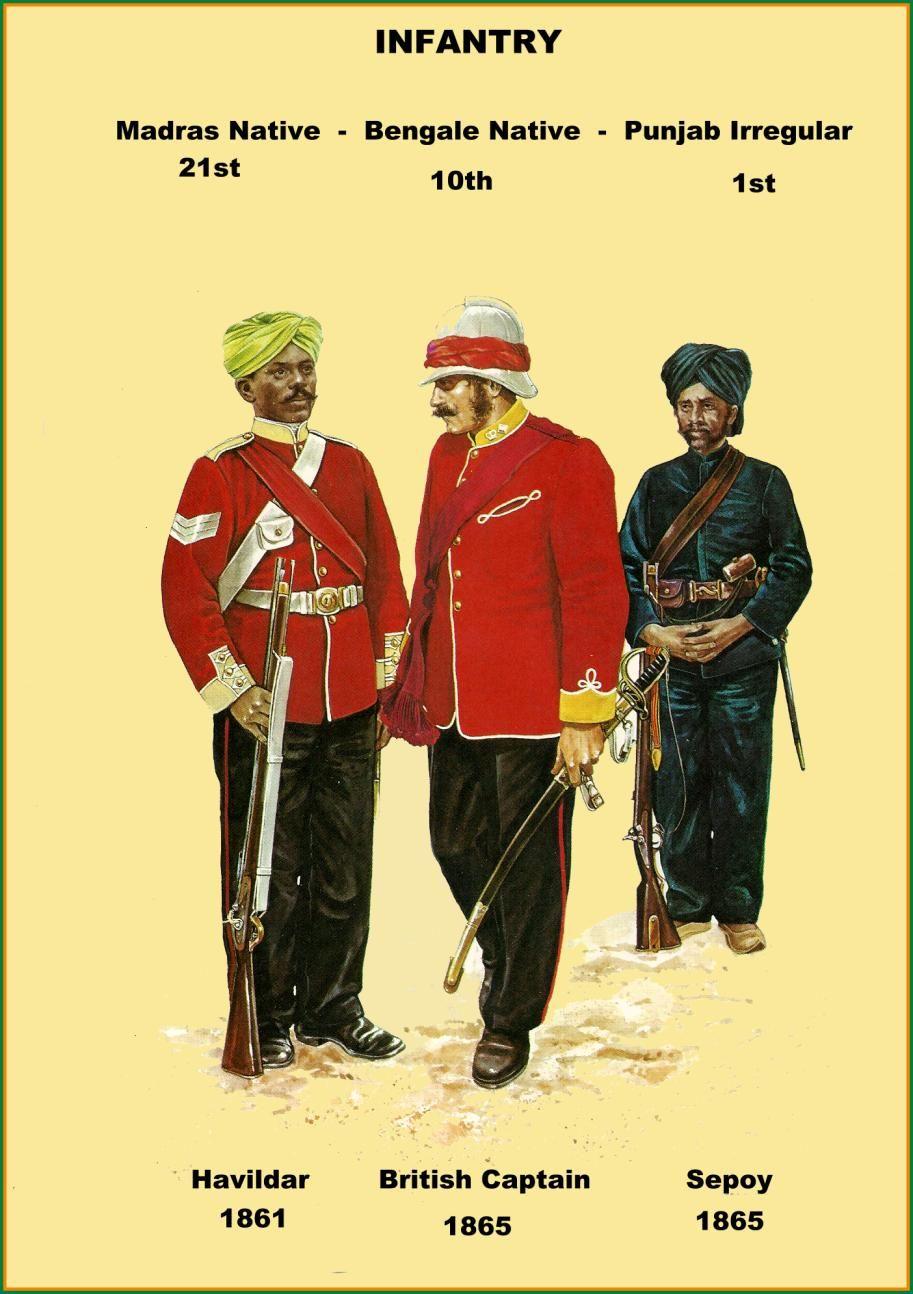 Phuniformes | Império britânico, Indiana