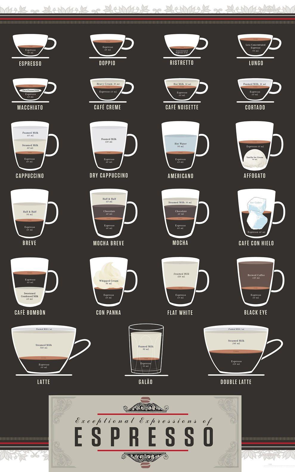 How To Make A Breve Espresso Drink
