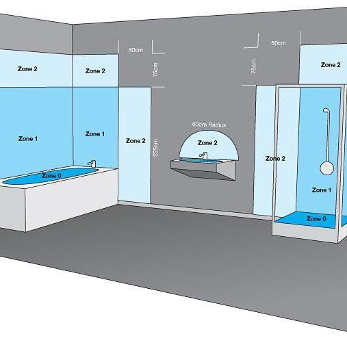 Pin By Lighting Warehouse On Lighting Ideas Bathroom Lighting Bathroom Light Fittings Upstairs Bathrooms