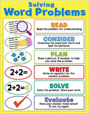 Homework help word problems