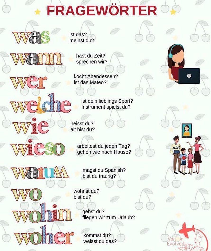 Fragewörter (W-fragen) Was-What Wann -when Wer -who Welche
