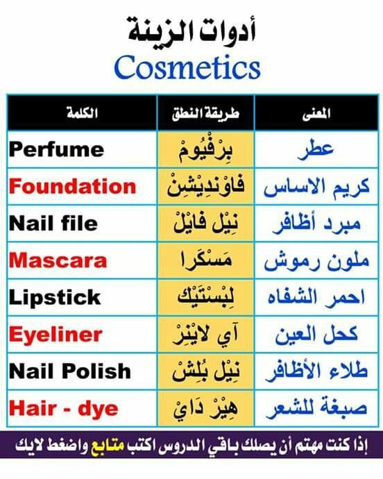 Learning Arabic Msa Fabiennem English Language Learning Grammar Learn English English Phonics