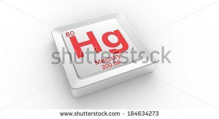 Mercury element symbol periodic table all things chemical mercury element symbol periodic table urtaz Image collections