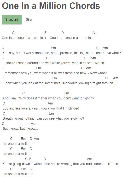 One In A Million Chords Hilary Duff Song Lyrics Pinterest