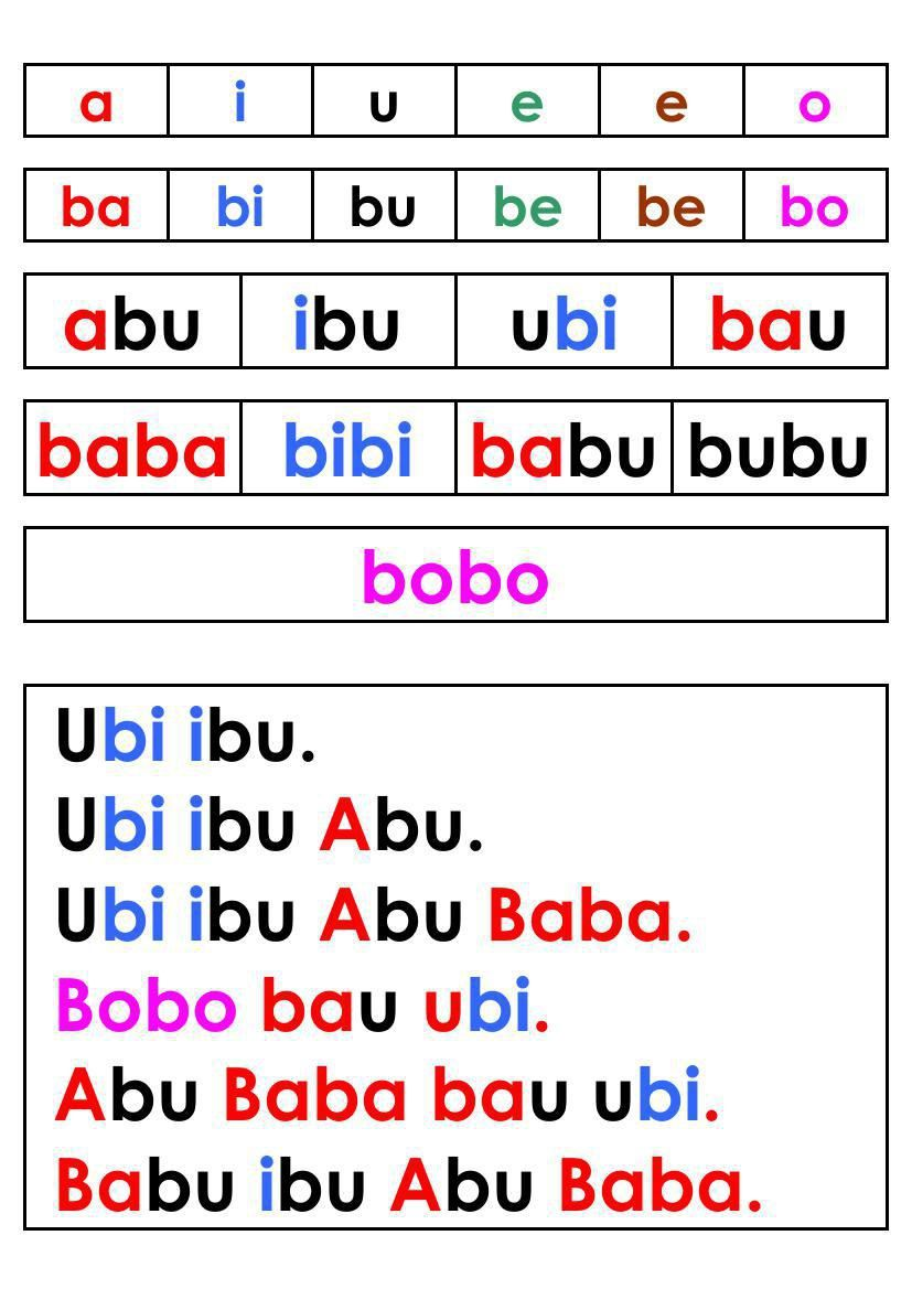 Iq Rum Cetak Suku Kata Perkataan Dan Ayat Learning Letters Preschool Kindergarten Math Worksheets Addition Kindergarten Reading Worksheets
