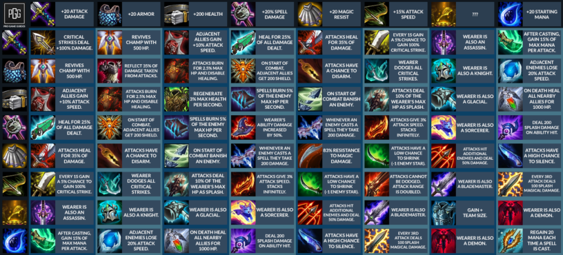 Teamfight Tactics Tft Items Combinations Cheat Sheet List Pro Game Guides League Of Legends Items Cheat Sheets Cheating