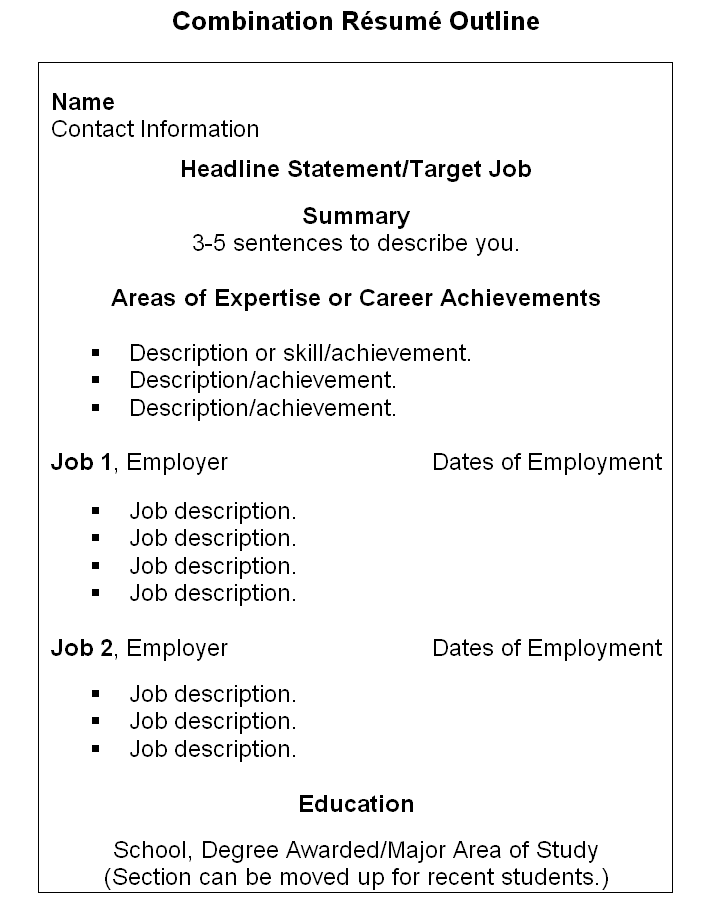 c876fbe3ae2b5881ea1ac0dbbd0f4603 Older Person Resume Format on for fresh graduates, sample canadian, cover letter, sample fresher, 12th pass, for designers, sample chronological, computer science, for teacher,