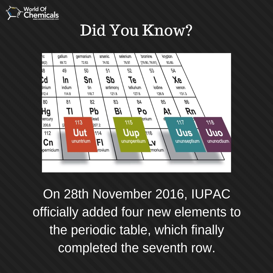 The Discovery of Four New Elements in the Periodic Table | Chemistry