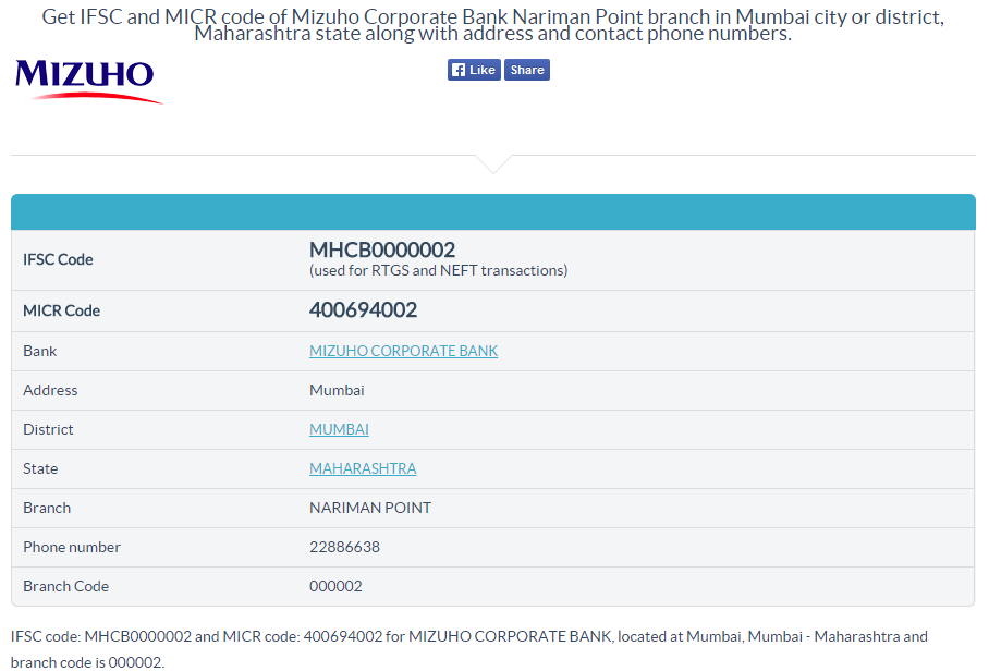 Get Mizuho Corporate Bank Nariman Point branch IFSC Code