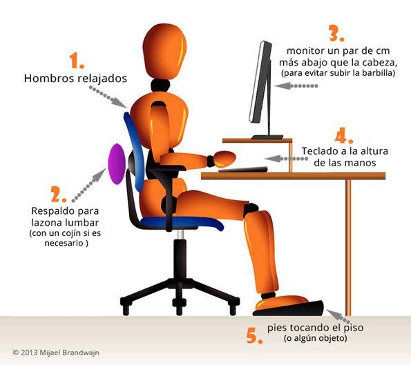 Ergonomia en la oficina ergonom a en for Ergonomia en la oficina