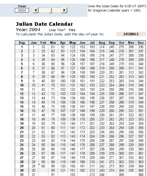 Julian Date Calendar  Army  Calendar