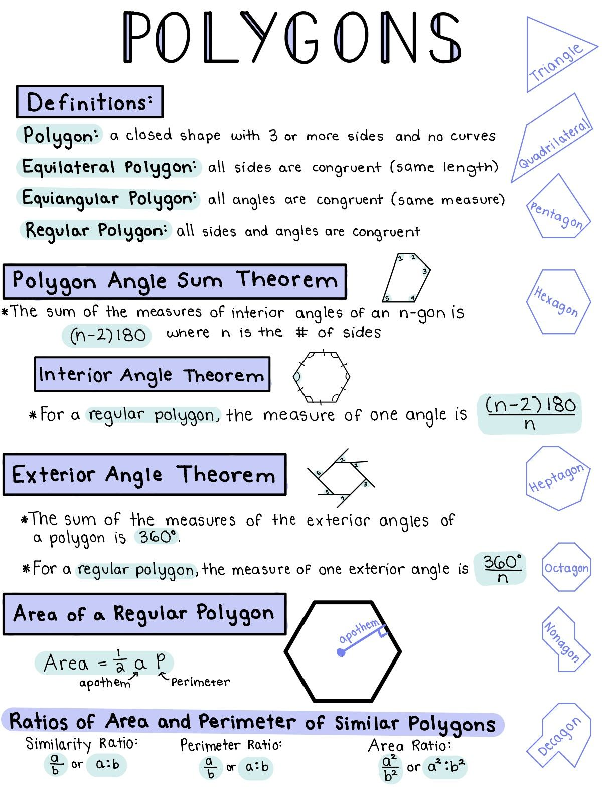 Polygons Reference Sheet Interior Exterior Angle Sum