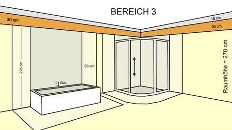 Elektro Installationszonen Im Bad Diybook At Elektroinstallation Haus Hausrenovierung Elektroinstallation Planen
