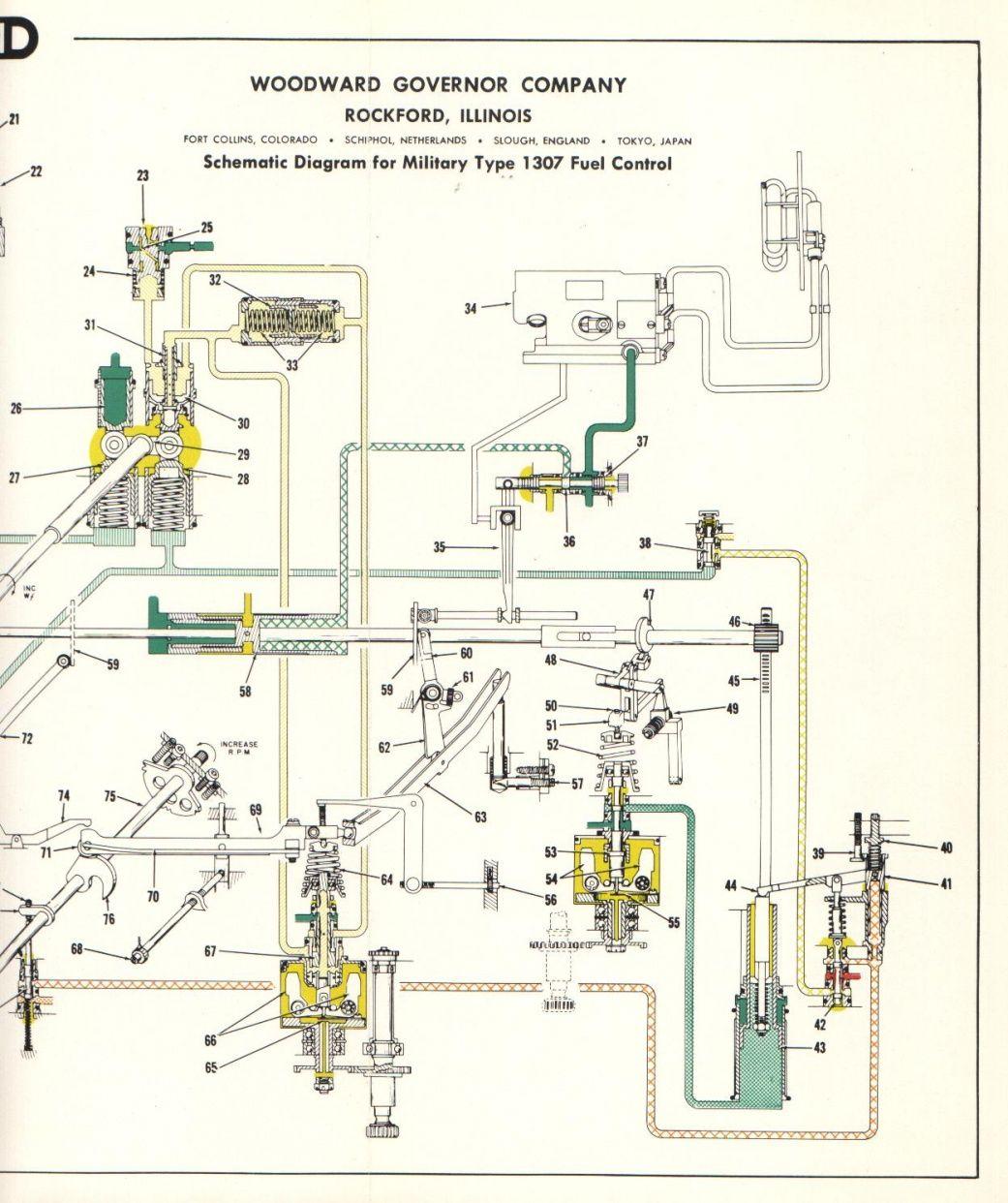 first large gas turbine control ca 1954 001