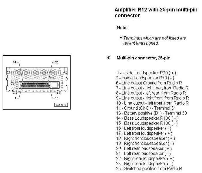 c87bd5895dba8dfcf1ee0236c5cd99d3 a8 d2 bose amp s2forum the audi s2 community bose amp pinout audi a4 bose amp wiring diagram at bayanpartner.co