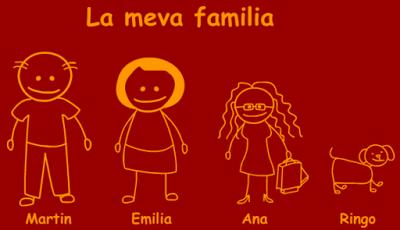 Recursos per treballar a l'escola: La família