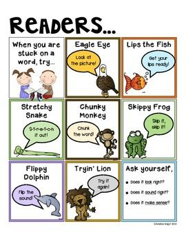 Free: Reading Decoding Strategies {Student Reference Card ...
