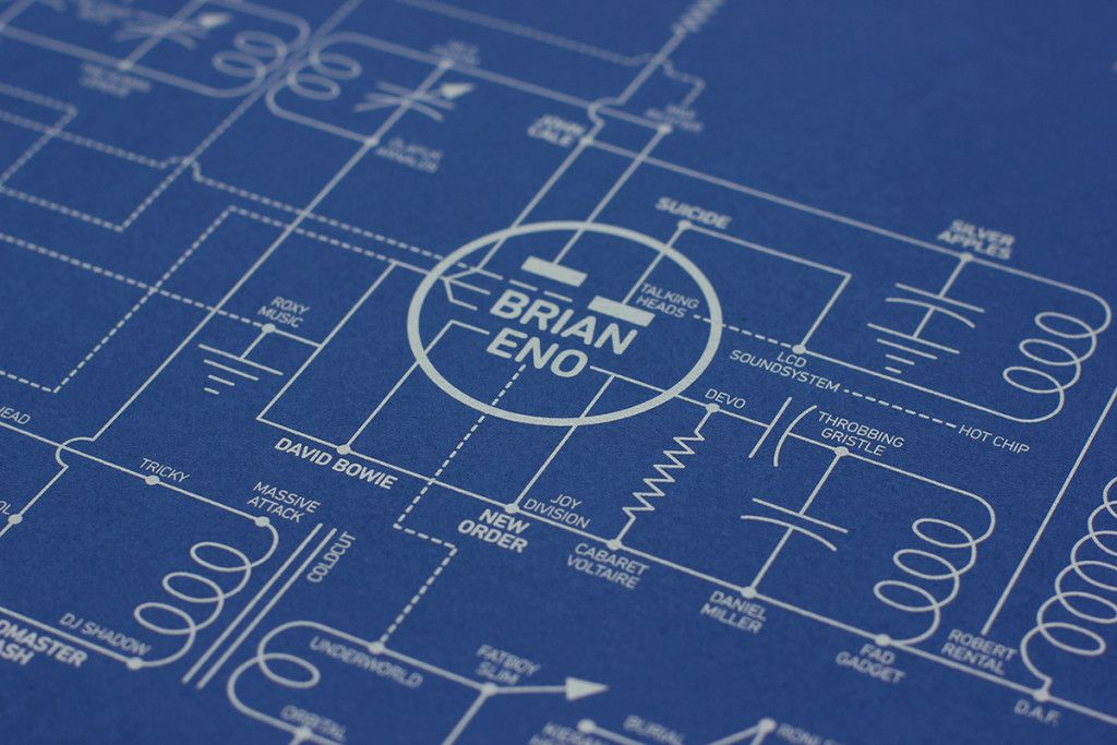 Intricate blueprint maps the history of electronic music explore electronic music business design and more malvernweather Image collections