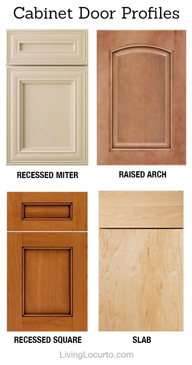 Attrayant How To Choose The Perfect Kitchen Cabinets! Whether You Are Choosing To  Upgrade A Few Things Or Remodeling Your Kitchen, These Handy Tips And  Kitchen ...