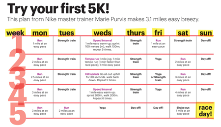 example of a five week competition plan for running