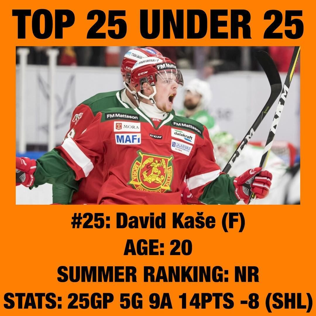 f45879e9f As I said in my first rankings this is inspired by BroadStreetHockey - To  start off