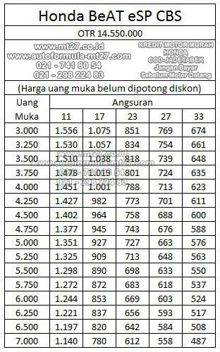 Honda Beat Esp Cbs Adira Finance Daftar Harga Price List Tabel Angsuran Cicilan Kredit Motor Murah Jakarta