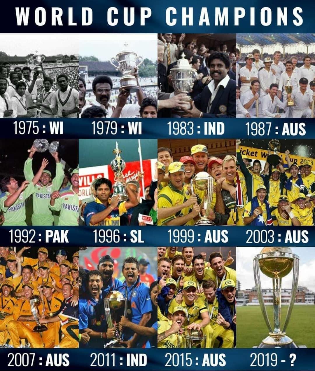 Pin By Alina On Cricket Addiction Cricket World Cup World Cup Cricket