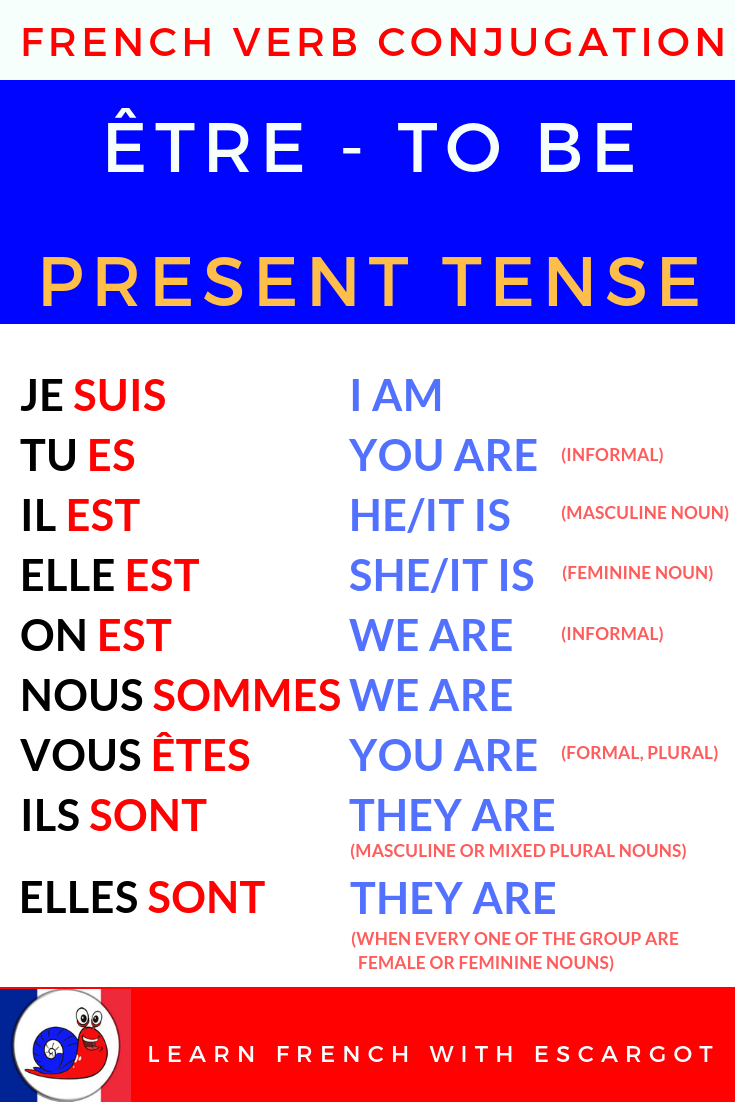 Bonjour Learn To Conjugate Etre To Be At The Present Tense In French Frenchbeginner Learnfr French Verbs Conjugation Basic French Words French Verbs