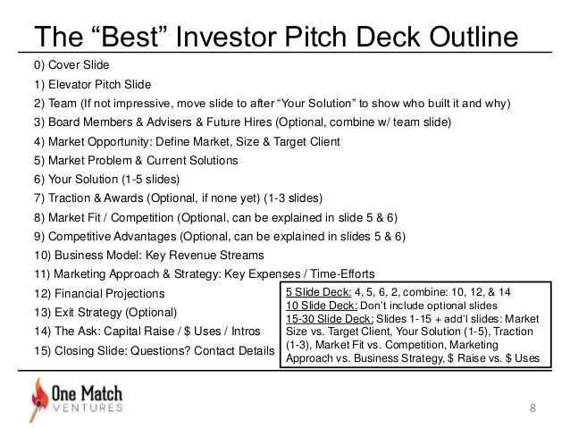 The Best Startup Investor Pitch Deck  How To Present To Angels