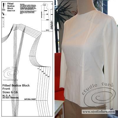Ever used a basic block to make your own sewing patterns? Checkout ...