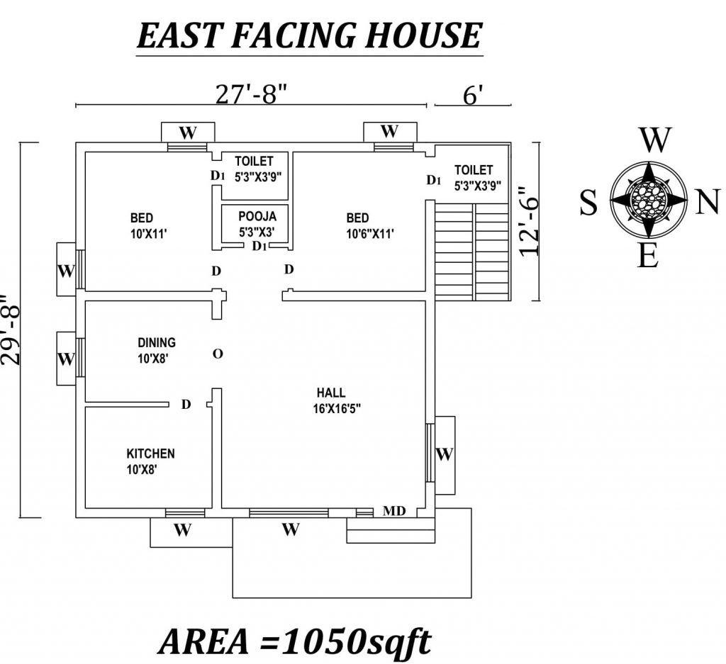 Park Art|My WordPress Blog_30x40 House Plans East Facing