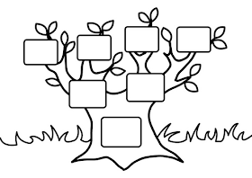 Material Educativo Para Maestros Arbol Genealogico Para Colorear Arbol Genealogico Para Colorear Arbol Genealogico Para Ninos Arbol De Valores