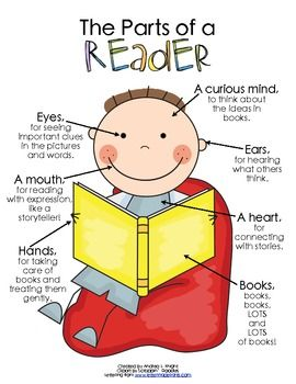 great anchor chart about a READER for #daily5