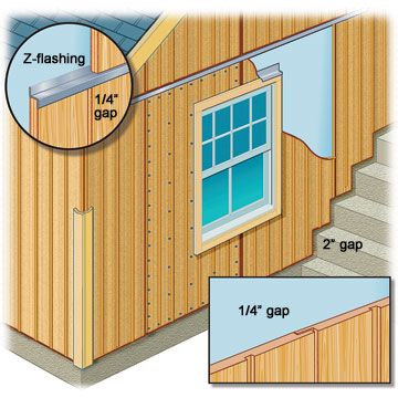 Installing Panel Siding How To Install Siding House