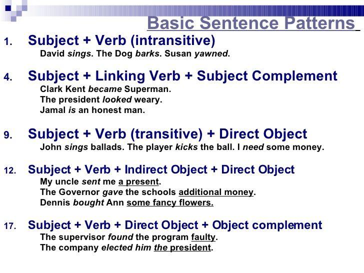 Http Image Slidesharecdn Com Sentence Patterns 1210047373024013