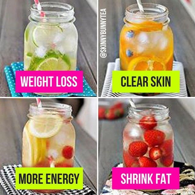 Water weight loss challenge
