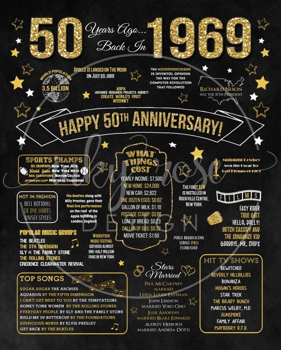 Gifts For 50th Wedding Anniversary Ideas: 50th Anniversary Sign Poster INSTANT DOWNLOAD, 50th
