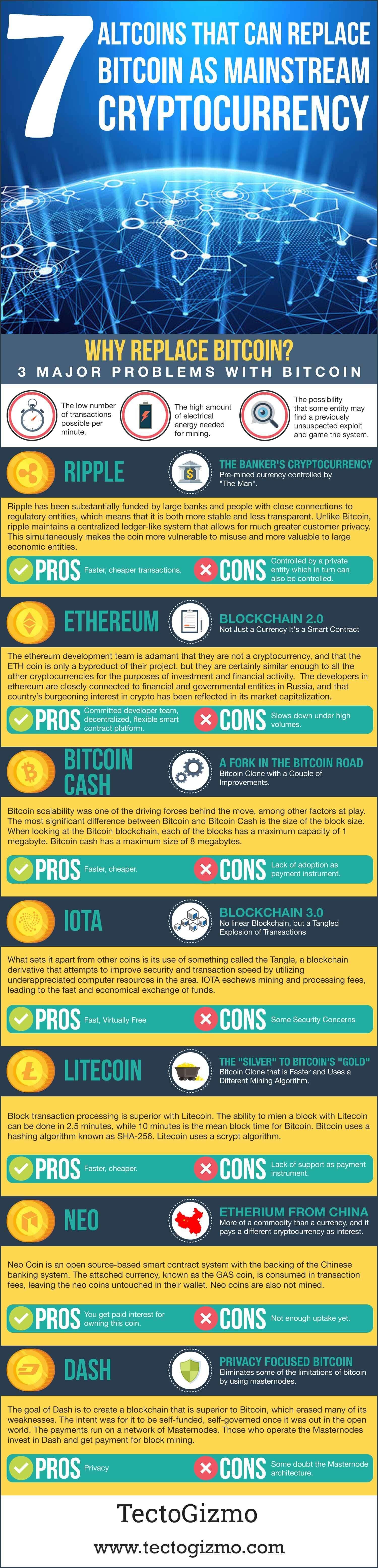 Bitcoin Hack berbacken