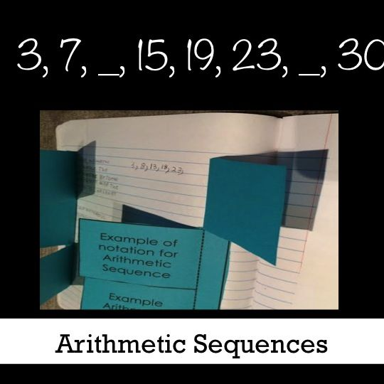 Arithmetic Sequence Interactive Notebook Foldable  Arithmetic
